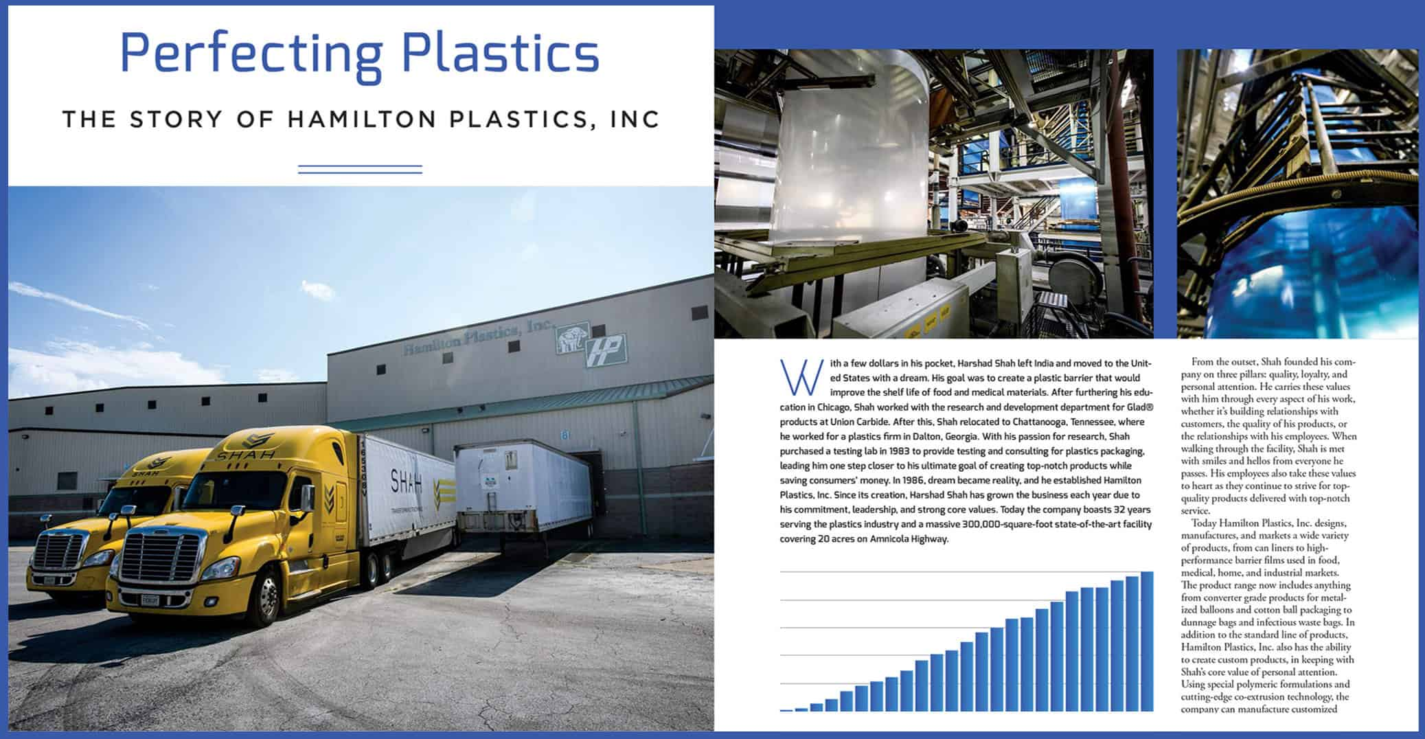Article about Hamilton Plastics.